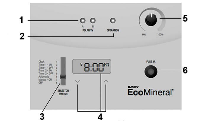 Davey EcoMineral Mineral Salt Sanisiter Control Panel Layout Diagram
