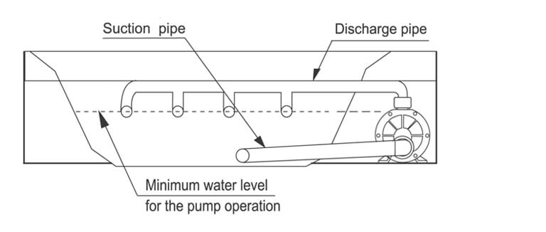 Davey QB Pump Installation Diagram
