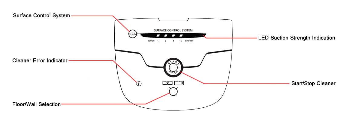 Zodiac CX20 Robotic Cleaner eBox Diagram